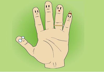 Lengalenga os dedos